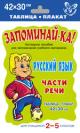 Русский язык. Части речи 2-5 кл